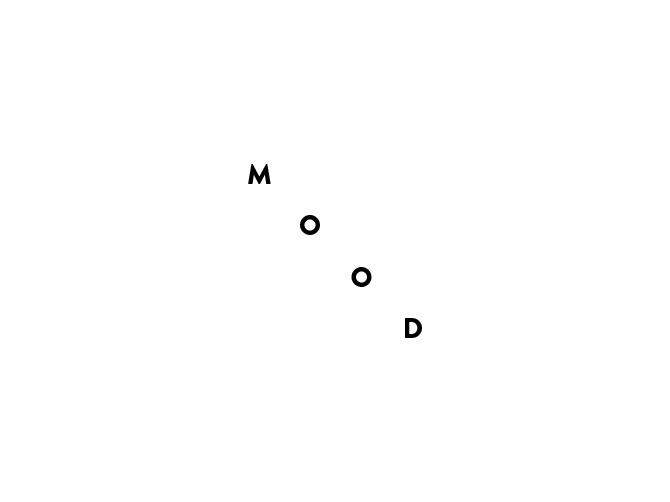 M-O-O-D_13_670
